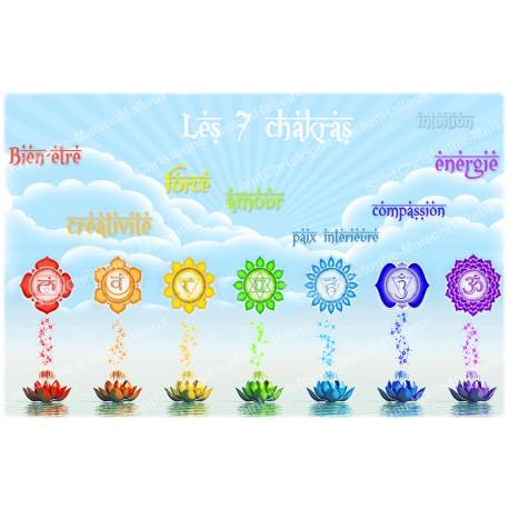 decorative sticker  - novena candle - chakras model 2